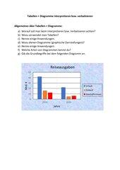 Tabellen + Diagramme interpretieren bzw. verbalisieren
