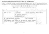 Auswertung von Messwerten mit GeoGebra-CAS