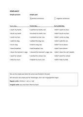 Einschleifübung zum simple past der regelmäßigen Verben