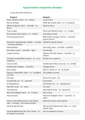 Imperativo afirmativo mit Objektpronomen und Reflexivpronomen