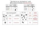 Chemische Symbole und Molekülformeln