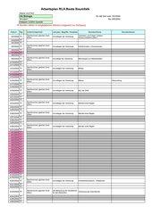 Arbeitsplan Biologie Klasse 10 Genetik