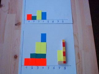 Hauptsatz der Differential- und Integralrechnung - Hauptsatz der Differential und Integralrechnung, Integral, Flächeninhaltsfunktion, Ableitung, Steigung