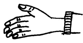 Hand 2 - Hand, Finger, Körper, Körperteile, body, body parts, hand, finger