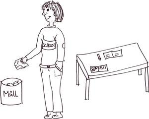 Müll entsorgen - Klassenregel, Ordnung, Müll, wegwerfen, entsorgen, Sauberkeit, Umwelt, Organisation, Regeln, Symbolkarte, Wörter mit ü
