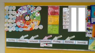 Tafel mit Woche und Datum - Datum, Woche, Lernampel, vorgestern-gestern-heute-morgen-übermorgen, Wochentage, Woche, Tage, Verlauf