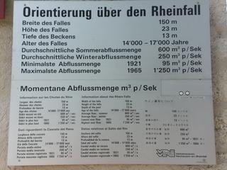 Rheinfall Infotafel - Rheinfall, Information, Wasser, Mathematik