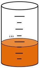 Zylinder mit Flüssigkeit #7 - Messbecher, Zylinder, Standzylinder, messen, Maß, Liter, Kubikzentimeter, abmessen, Inhalt, Volumen, Menge, Skala, Einteilung, Zahlenstrahl, Bruchteil, Bruch, Umwandlung, ablesen, Maßumwandlung, Einheit, Hohlmaß, Gefäß, Flüssigkeitsmaß