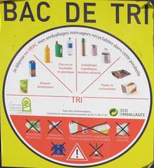Triage de déchets #03 - Mülltonne, Mülltrennung, emballage, recycler, bac, recyclage, tri, trier, triage, déchets, verre, plastique, papiers, poubelle, décharge, ordures ménagères