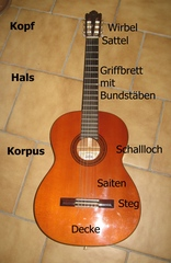 Konzertgitarre#2 mit Beschriftung - Instrumentenkunde, Gitarre, Zupfinstrument