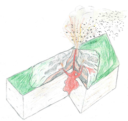 Vulkan - Vulkan, Tektonik, Ausbruch, Querschnitt, Schichtvulkan, Vulkanismus, Krater, Eruption, aktiv, Berg, Feuer, Lava, Zeichnung, Anlaut V, Wörter mit v