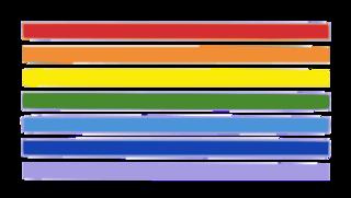 Regenbogenfarben - rainbow colors, bunt, Regenbogenfarben, Farbe, Streifen, Lichtbrechung, Brechung, Spektralfarben, Spektrum, Physik, Optik, Farben, Anlaut R