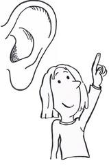 Sprechkultur - zuhören, sich melden, Regeln, sprechen, informieren, mitteilen, berichten