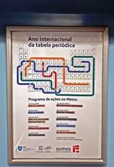Lissabon Metroplan - Portugal, Plan, Metro, Lissabon, portugiesisch, Periodensystem, Datum, Sprache, Versprachlichung, Orientierung, Landeskunde