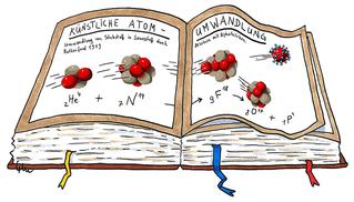 Atomumwandlung nach Rutherford (Corona-Variante) - Rutherford, Atom, Atomphysik, Physik, Naturwissenschaft, Alphateilchen, Protonen, Neutronen, Deuteronen, Stickstoff, Sauerstoff, Beschuss, Versuch, Corona, Sars-Cov-2, Covid-19, Cartoon, Einstieg, Unterrichtseinstieg, Diskussionsanlass, Satire, satirisch