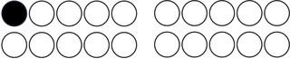 Menge 1 - eins, Menge, Mengenbild, Mengenerfassung, Mengenbegriff, Mengendarstellung, Zahlendarstellung, Zahlenbild, Zahlbegriff, Darstellungsform, Anzahl, Simultanerfassung, Zahlzerlegung, Zerlegung, Einer, Zehner, Zehnerstreifen, Zehnerraum, Zehnerfeld, Zwanzigerraum, Zwanzigerfeld, Kugelmaterial, Rechenhilfe, Rechenstreifen, Rechenplättchen, Rechenmaterial, zuordnen, vergleichen, Blitzrechnen