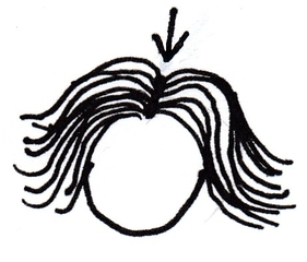 Scheitel - Anlaut Sch, Inlaut ei, Scheitel, Trennlinie beim Kopfhaar, Haare, Frisur, Wörter mit ei