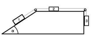Kräftegleichgewicht - Kraft, Reibung, schiefe Ebene, Gewichtskraft, Normalkraft, Hangabtriebskraft, verbundene Systeme, Kräftegleichgewicht, Newton, Grundgleichung der Mechanik