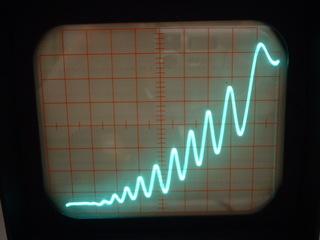 Franck-Hertz-Kurve am Oszilloskop - Physik, Atomphysik, Energieaustausch von Atomen, Franck-Hertz