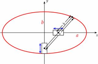Papierstreifenkonstruktion einer Ellipse (2) - Mathematik, Geometrie, Ellipse, Konstruktion, Papierstreifenkonstruktion, Papierstreifen