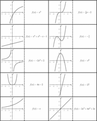 Funktionendomino #2 - Mathematik, Analysis, Funktionendomino, Funktionen, Domino, Graphen, Funktionsgleichungen