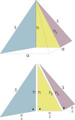 Schaubild - quadratische Pyramide - Pyramide, Bestimmungsdreiecke, Pythagoras, Stereometrie, Spitzkörper, Volumen, Oberfläche, Körper, Körperdarstellung, Schrägriss, Ecke, Kante, Schrägbild, Rauminhalt, Fläche