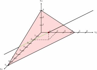 Gerade schneidet Ebene - Gerade, Ebene, Schnittpunkt, schneiden, Analytische Geometrie, Mathematik, Geometrie