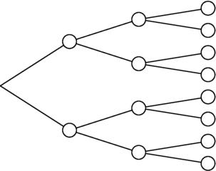 Leerer dreistufiger Baum - Stochastik, Baum, dreistufig, Mathematik