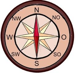 Kompass - Geografie, Erde, Kompass, Orientierung, Himmelsrichtung, Windrose, Magnetismus