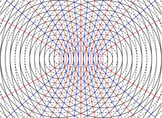 Interferenz #4 - Interferenz, Wasserwellen, zwei Erreger, Überlagerung, Interferenzringe, Verstärkung, Abschwächung, Phasenverschiebung, Welle, Schwingung, Überlagerung
