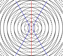 Interferenz #5 - Interferenz, Wasserwellen, zwei Erreger, Überlagerung, Interferenzringe, Verstärkung, Abschwächung, Physik, Schwingungen, Wellen, Überlagerung