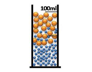 Standzylinder für das Kugelteilchenmodell - Standzylinder, Kugelteilchenmodell, Atom, Molekül, Modellvorstellung, Volumen, Gemenge