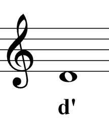d' - eingestrichenes d - d, eingestrichen, Noten, Notation