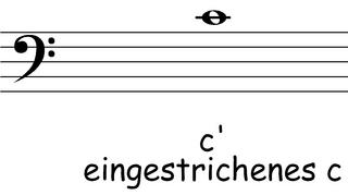 Bassschlüssel: c' - Noten, Notation, Notenschlüssel