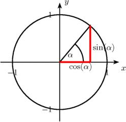 Einheitskreis - Einheitskreis, Sinus, Kosiunus, sin, cos, Trigonometrie, Winkelfunktion