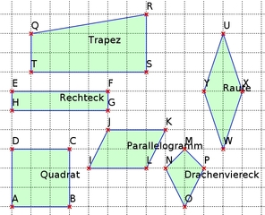 Vierecke - Viereck, Quadrat, Rechteck, Raute, Rhombus, Trapez, Drachenviereck, Parallelogramm, Eigenschaften von Vierecken