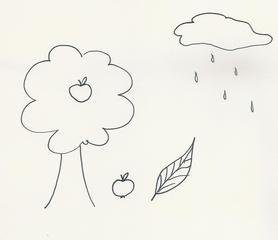 Piktogramm  1. Klasse Sachunterricht - Sachunterricht, Piktogramm_Stundenplan1, Baum, apfelbaum, Wolke, Regen, Blatt