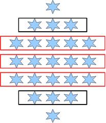 Terme berechnen - Mathematik, Term, Gleichung, Symmetrie, symmetrisch, Stern, Muster