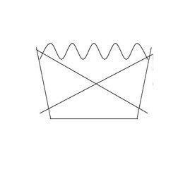 Textilpflegesymbol waschen - Textilpflegesymbol, Pflegesymbol, waschen, Piktogramm, Kennzeichnung, Textilien, Pflegekennzeichen